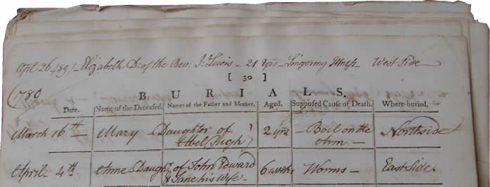 Extract from register of Deaths
